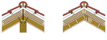 Технология производства облегченной клееной балки и бруса 18